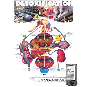 The Ultimate Guide To Detoxification