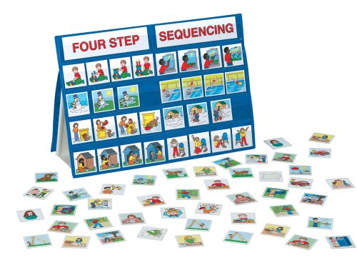 pocket tabletop smethport chart four step sequencing as seen on tv ...