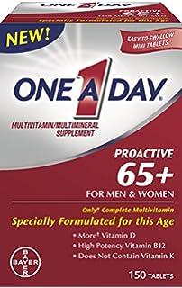 vitamin erectile dysfunction