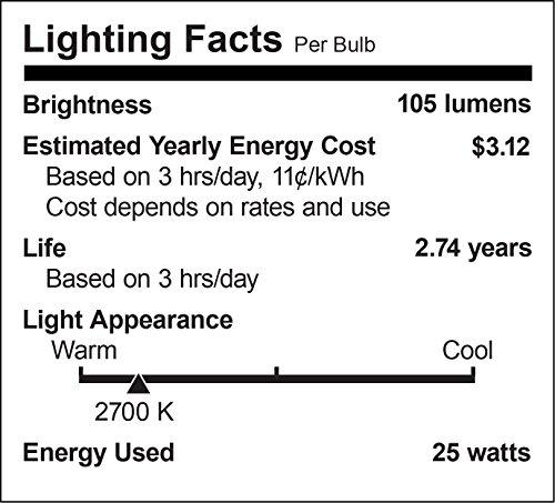 Globe Electric 25W Vintage Edison B10 Flame Tip Incandescent Filament Light Bulbs (4-Pack), Candelabra E12 Base 01327 3