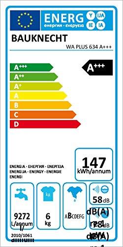 Bauknecht-WA-PLUS-634-Waschmaschine-Frontlader-A-22-Jahre-Herstellergarantie-1400-UpM-6-kg-Wei-Startzeitvorwahl-15-Minuten-Programm-Farbprogramme