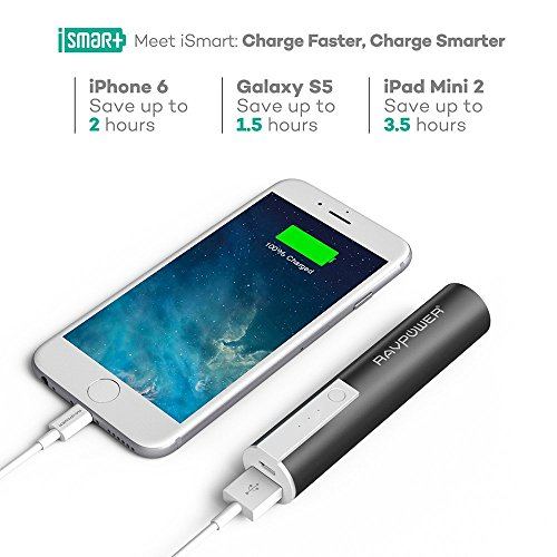 RAVPower-RP-PB33-3350mAh-Power-Bank