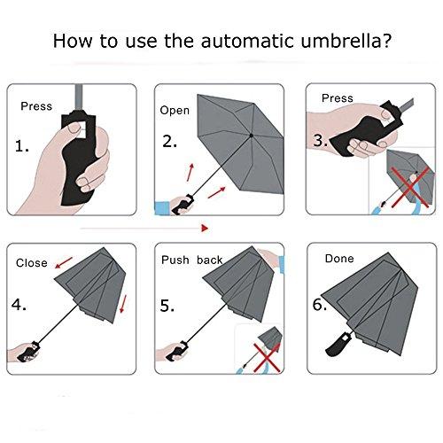 InnooTech Regenschirm Automatischer Taschenschirm mit 96cm Durchmesser für Damen und Herren, Sturmfest Windfest Stabil Klassisch Dunkelblau -
