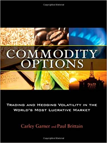 Commodities options trading software