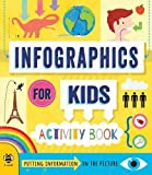 Infographics for Kids: Putting Information in the Picture