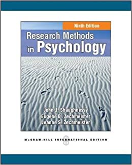 research methods used by psychologists The science of psychology and its research methods b psychologists have an interest it was the method most often used by sigmund freud xiv research.