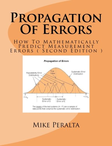 Propagation Of Errors: How To Mathematically Predict Measurement Errors