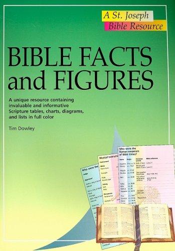 ecclesiastes authorship and dating