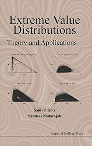 Extreme Value Distributions: Theory and Applications