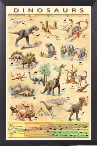 Dinosaurs Poster and Frame (Aluminium) - Characters And Evolution (36 x 24 inches)