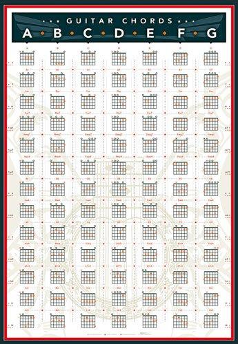 """HUGE laminato/incapsulati Guitar Chords Learn pratica Have Fun """", dimensioni: 91 x 61 cm, 91,5 x 61 cm"""