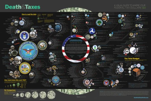 Death & Taxes (1 Page Book) [Poster]