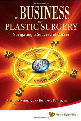 The Business Of Plastic Surgery: Navigating A Successful Career