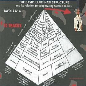 The 13 illuminati bloodlines music from the gods tc for Chiffre 13 illuminati