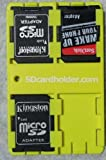 SD Card Holder Credit Card Size Secure Digital Memory Card Case (Yellow)