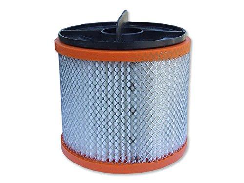 filtro-a-cartuccia-lavabile-per-asley-800-pro1000-kombo