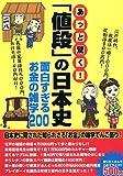 あっと驚く!値段の日本史