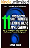 Charts Don't Lie: 11 Analytical Steps To Make Money Trading & Investing You Should Know: How You Can Combine Fundamental & Technical Analysis While Making ... (The Art of Trading And Investing Book 2)