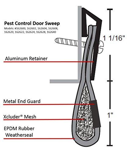 Mouse Proof Dog Door : Xcluder low profile pest control door sweep