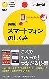 [図解]スマートフォンのしくみ (PHPサイエンス・ワールド新書)