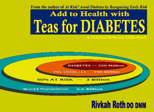 Teas For Diabetes: Add To Health With Tea