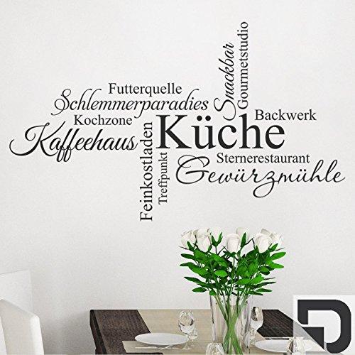 DESIGNSCAPE-Wandtattoo-Wortwolke-Kche-160-x-94-cm-Breite-x-Hhe-dunkelgrau-DW803278-L-F7