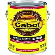 Cabot VOC Problem-Solver Exterior Primer-VOC GRAY PRIMER