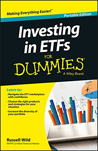 Buy Etfs Now!