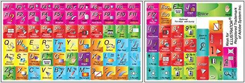 Adobe Illustrator ® - New Color Shortcut Sticker Keyboard