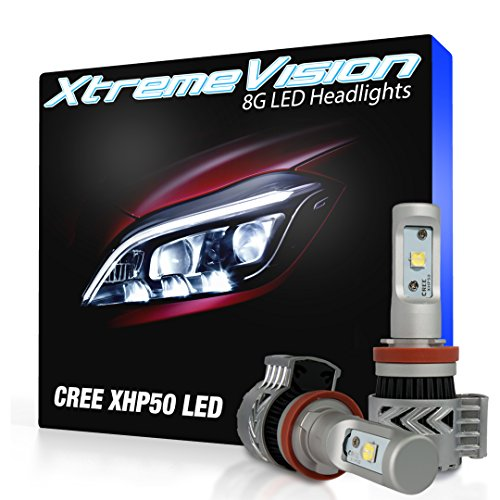 XtremeVision® 8G 72W 12,000LM - H11 LED Headlight Conversion Kit - 6500K XHP50 CREE LED - 2016 Model (08 Bmw X5 Body Kits compare prices)