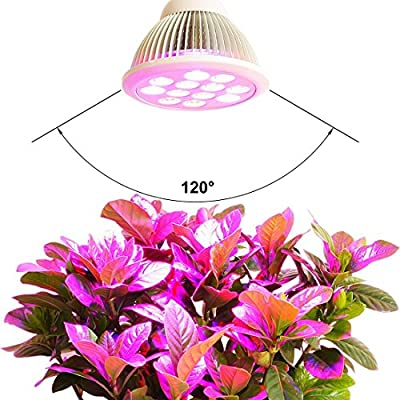 EcoSuma 120-Degree Beam Angle Big Irradiated Area 12W E27 Tri-Band Spectrum LED Plant Grow Light For Hydroponic Garden Greenhouse
