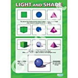 Light Shade Art Educational Wall ChartPoster in laminated paper A1 850mm x 594mm