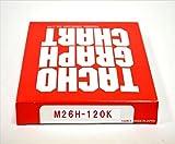 小芝記録紙 ( KOSHIBA ) チャート紙 S-7 【1日用】 120Km/h(26時間) 100枚入リ KM-26-120