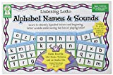 Alphabet Names and Sounds Educational Board Game