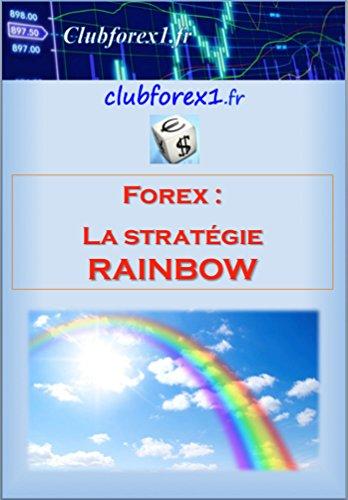 Forex en ligne gratuit