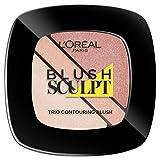 L'Oréal Paris Indefectible Blush Trio
