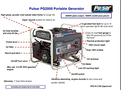 Pulsar PG2000 Gas Powered Generator, 2000-watt Output