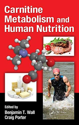 Liver Health Vitamins