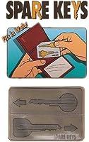 Spare Key Holder Wallet Insert - Credit Card Size