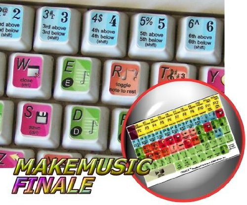 NEW FINALE KEYBOARD STICKERS FOR DESKTOP, LAPTOP AND NOTEBOOK