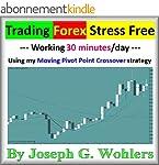 Trading FOREX Stress Free 30 min/day*...