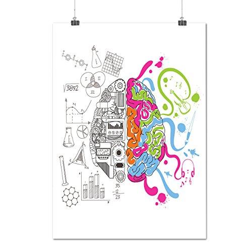creatif-cerveau-esprit-maitriser-matte-glace-affiche-a1-84cm-x-60cm-wellcoda