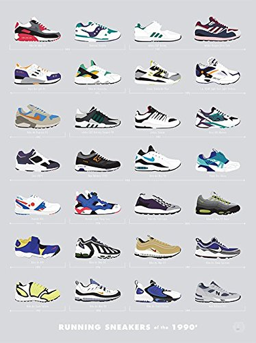 Poster-Running-Sneakers-of-the-1990s-by-Pop-Chart-LAB