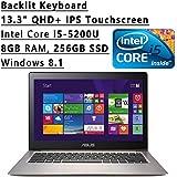 ASUS ZenBook Flagship High Performance 13.3-Inch QHD+ IPS Touchscreen Backlit Keyboard Laptop PC (Intel Core I5...