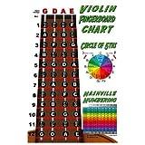 Violin Fiddle Fingerboard Instructional nashville Numbering System, Poster