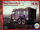 ICM 1/35 Krupp L3H163 Kfz.72