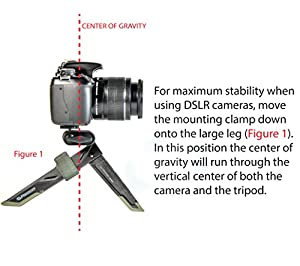 Pedco Ultrapod Grip Lightweight Tripod