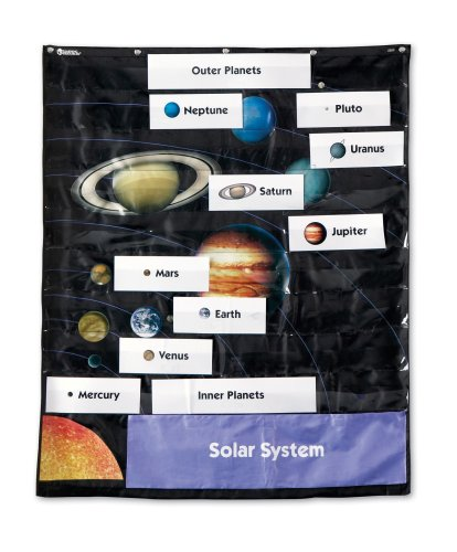 Learning Resources Solar System Pocket Chart - 1