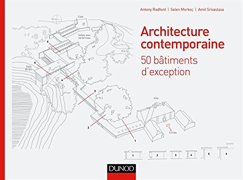 architecture-contemporaine-50-batiments-dexception-qui-font-larchitecture-daujourdhui
