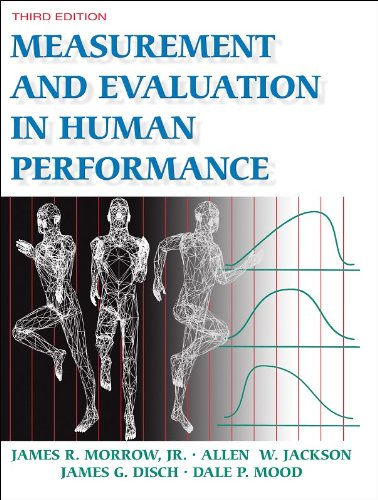 Measurement and Evaluation in Human Performance w/Web...